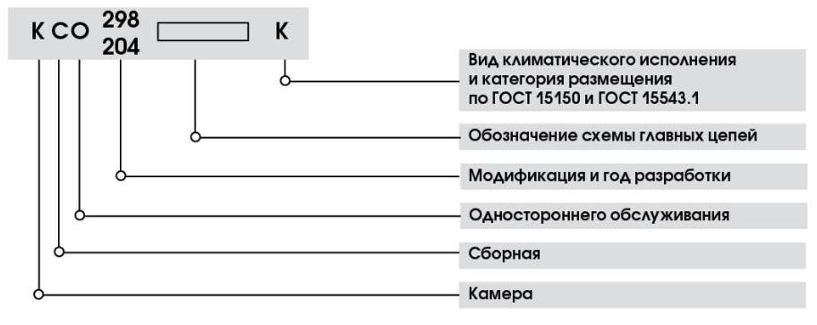 Структура условного обозначения КСО-204