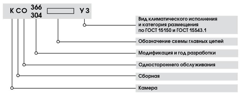 Структура условного обозначения КСО-304