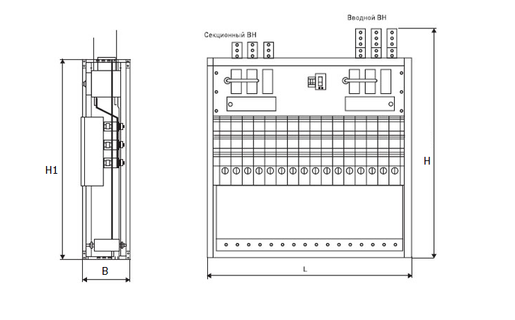 Шкаф распределительный низкого напряжения: размеры